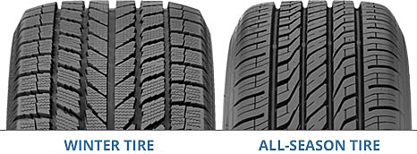 road test special winter tires vs all season tires is your car ready for winter road. Black Bedroom Furniture Sets. Home Design Ideas
